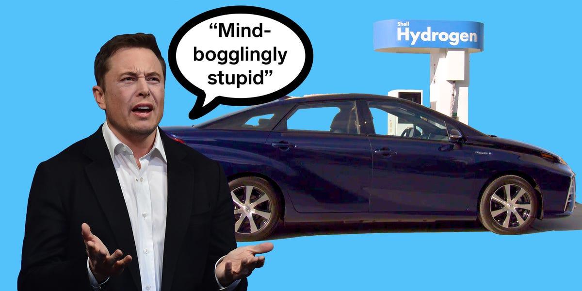 Hidrogén stratégia