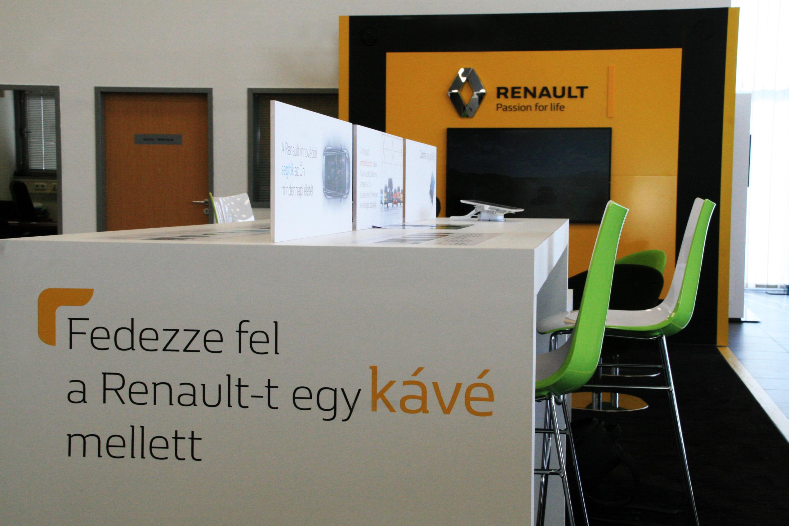 Renault Budapest – Crossover forradalom